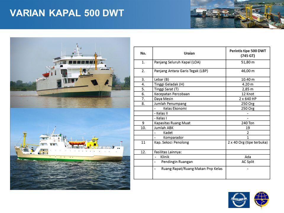 USULAN KARAKTERISTIK ARMADA KAPAL PERINTIS  Karakteristik kapal yang diusulkan adalah multipurpose-vessel.