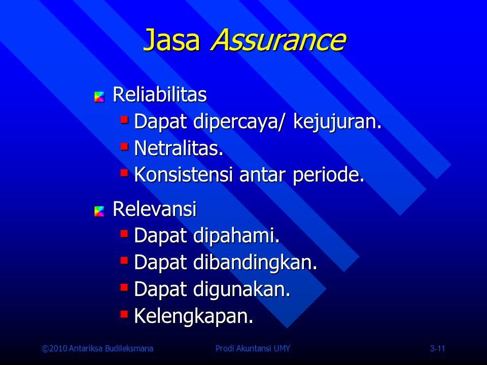©2010 Antariksa Budileksmana Prodi Akuntansi UMY 3-11 Jasa Assurance Reliabilitas  Dapat dipercaya/ kejujuran.
