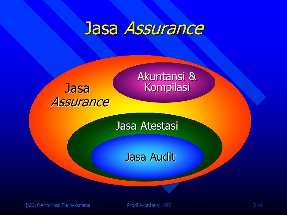 ©2010 Antariksa Budileksmana Prodi Akuntansi UMY 3-14 Jasa Assurance JasaAssurance Jasa Atestasi Jasa Audit Akuntansi & Kompilasi