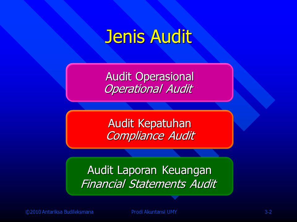 ©2010 Antariksa Budileksmana Prodi Akuntansi UMY 3-2 Jenis Audit Audit Operasional Operational Audit Audit Kepatuhan Compliance Audit Audit Laporan Keuangan Financial Statements Audit