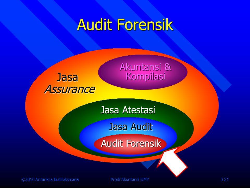 ©2010 Antariksa Budileksmana Prodi Akuntansi UMY 3-21 Audit Forensik JasaAssurance Jasa Atestasi Jasa Audit Akuntansi & Kompilasi Audit Forensik