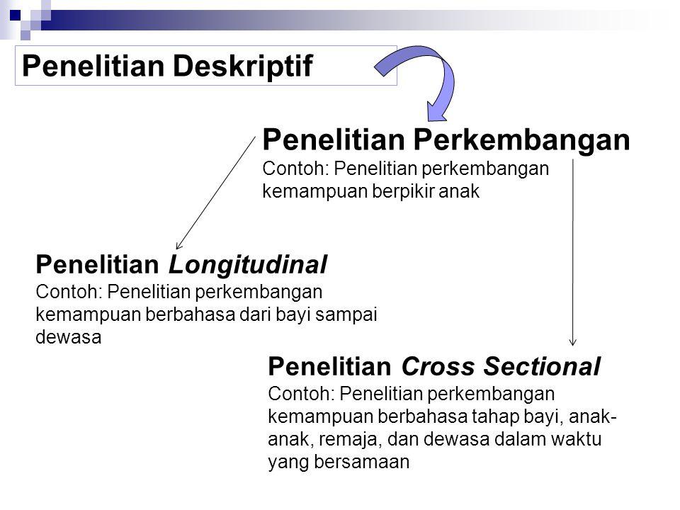 Penelitian Deskriptif Penelitian Perkembangan Contoh: Penelitian perkembangan kemampuan berpikir anak Penelitian Longitudinal Contoh: Penelitian perke