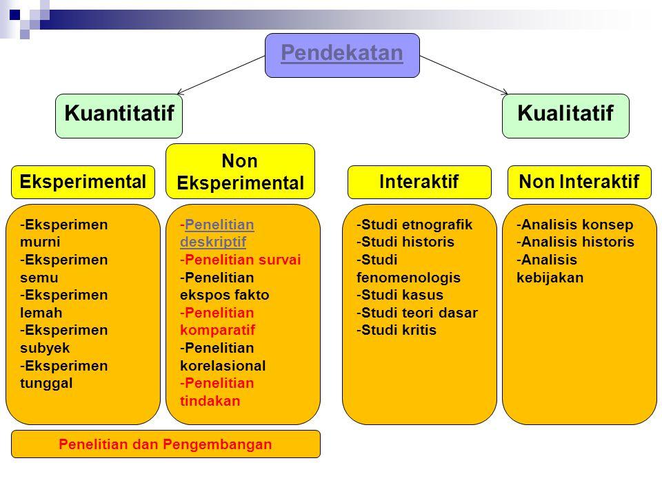 Pendekatan KualitatifKuantitatif -Eksperimen murni -Eksperimen semu -Eksperimen lemah -Eksperimen subyek -Eksperimen tunggal -Penelitian deskriptifPen