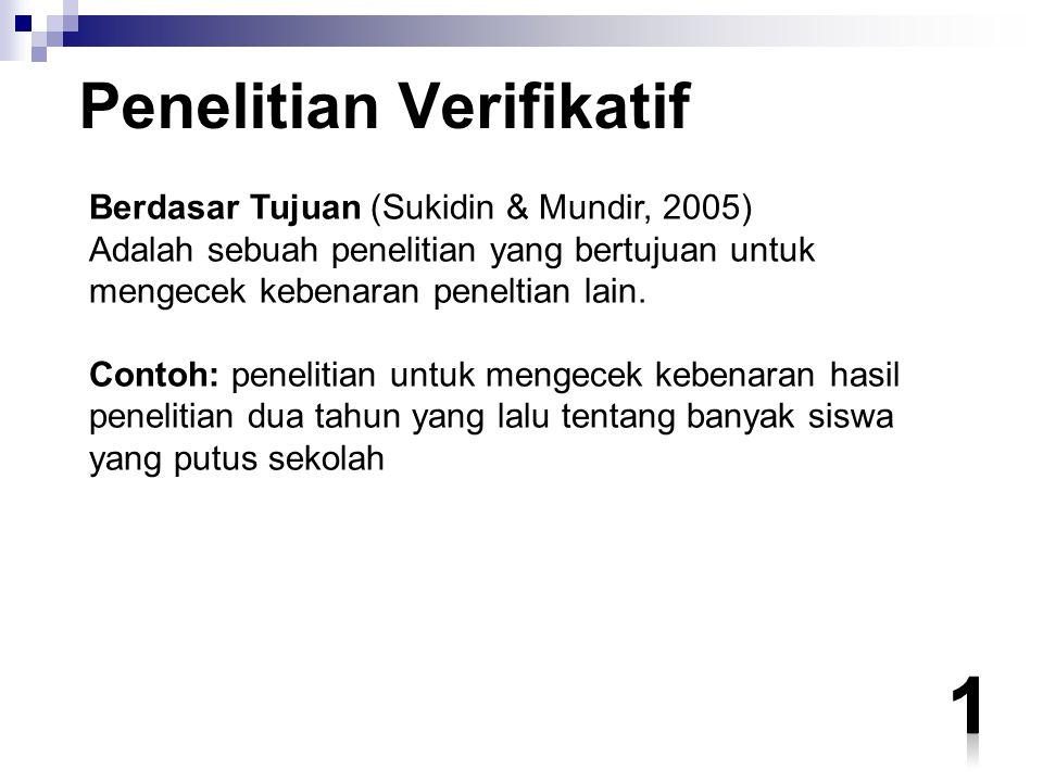 Penelitian Verifikatif Berdasar Tujuan (Sukidin & Mundir, 2005) Adalah sebuah penelitian yang bertujuan untuk mengecek kebenaran peneltian lain. Conto