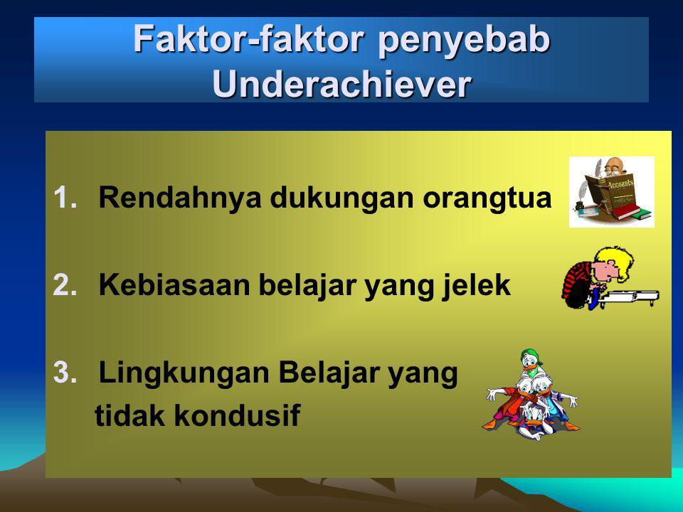 Faktor-faktor penyebab Underachiever 1.Rendahnya dukungan orangtua 2.Kebiasaan belajar yang jelek 3.Lingkungan Belajar yang tidak kondusif