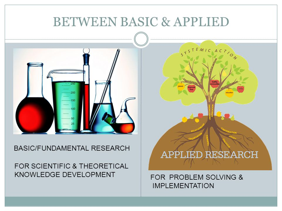 BETWEEN BASIC & APPLIED BASIC/FUNDAMENTAL RESEARCH FOR SCIENTIFIC & THEORETICAL KNOWLEDGE DEVELOPMENT FOR PROBLEM SOLVING & IMPLEMENTATION