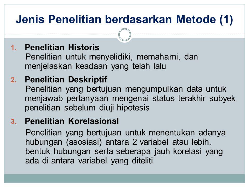 Jenis Penelitian berdasarkan Metode (1) 1. Penelitian Historis Penelitian untuk menyelidiki, memahami, dan menjelaskan keadaan yang telah lalu 2. Pene