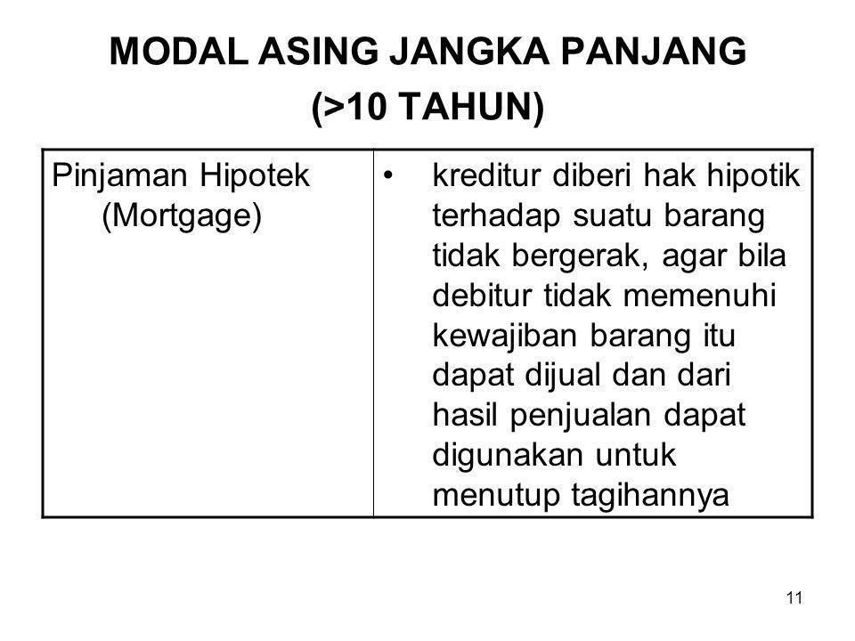 11 MODAL ASING JANGKA PANJANG (>10 TAHUN) Pinjaman Hipotek (Mortgage) kreditur diberi hak hipotik terhadap suatu barang tidak bergerak, agar bila debitur tidak memenuhi kewajiban barang itu dapat dijual dan dari hasil penjualan dapat digunakan untuk menutup tagihannya