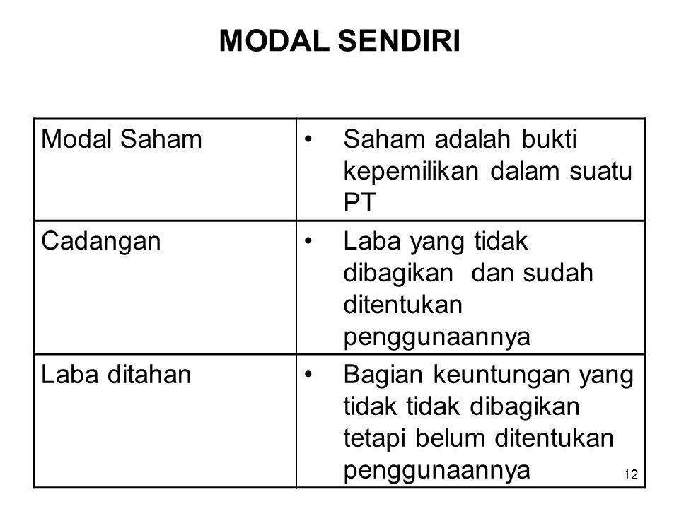 12 MODAL SENDIRI Modal SahamSaham adalah bukti kepemilikan dalam suatu PT CadanganLaba yang tidak dibagikan dan sudah ditentukan penggunaannya Laba ditahanBagian keuntungan yang tidak tidak dibagikan tetapi belum ditentukan penggunaannya