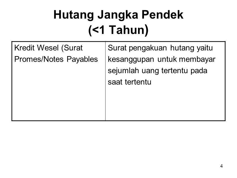 4 Hutang Jangka Pendek (<1 Tahun ) Kredit Wesel (Surat Promes/Notes Payables Surat pengakuan hutang yaitu kesanggupan untuk membayar sejumlah uang tertentu pada saat tertentu