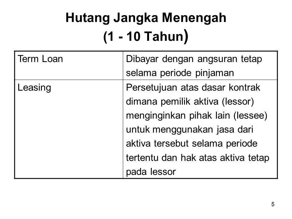 5 Hutang Jangka Menengah (1 - 10 Tahun ) Term LoanDibayar dengan angsuran tetap selama periode pinjaman LeasingPersetujuan atas dasar kontrak dimana pemilik aktiva (lessor) menginginkan pihak lain (lessee) untuk menggunakan jasa dari aktiva tersebut selama periode tertentu dan hak atas aktiva tetap pada lessor