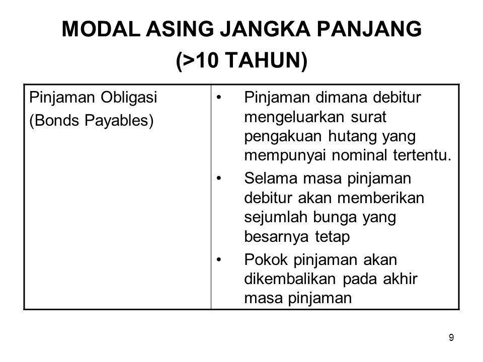 9 MODAL ASING JANGKA PANJANG (>10 TAHUN) Pinjaman Obligasi (Bonds Payables) Pinjaman dimana debitur mengeluarkan surat pengakuan hutang yang mempunyai nominal tertentu.
