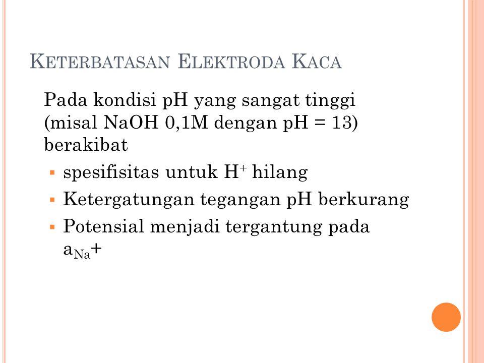 K ETERBATASAN E LEKTRODA K ACA Pada kondisi pH yang sangat tinggi (misal NaOH 0,1M dengan pH = 13) berakibat  spesifisitas untuk H + hilang  Ketergatungan tegangan pH berkurang  Potensial menjadi tergantung pada a Na +