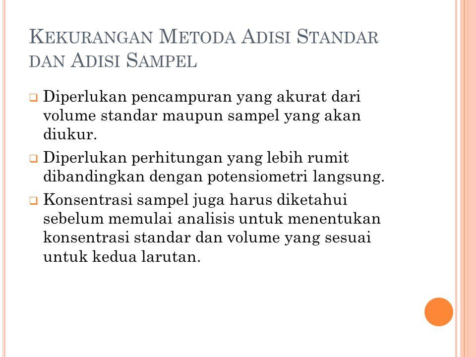 K EKURANGAN M ETODA A DISI S TANDAR DAN A DISI S AMPEL  Diperlukan pencampuran yang akurat dari volume standar maupun sampel yang akan diukur.  Dipe