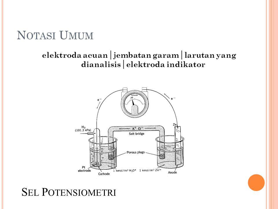 E LEKTRODA A CUAN  Adalah elektroda yang potensial standarnya diketahui, konstan, mengikuti persamaan Nernst.