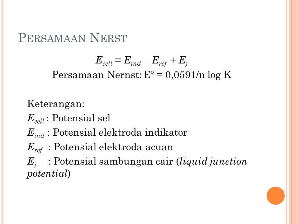 P ERSAMAAN N ERST E cell = E ind – E ref + E j Persamaan Nernst: Eº = 0,0591/n log K Keterangan: E cell : Potensial sel E ind : Potensial elektroda in