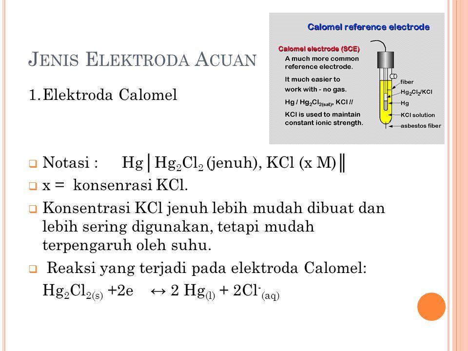 J ENIS E LEKTRODA A CUAN 2.Elektroda Ag/AgCl  Notasi : Ag│AgCl (jenuh), KCl(jenuh)║  Reaksi Redoks: Ag + + e ↔ Ag AgCl + e ↔ Ag + Cl -  Logam perak sebagai elektroda yang dicelup dalam KCl jenuh dan pasta AgCl.
