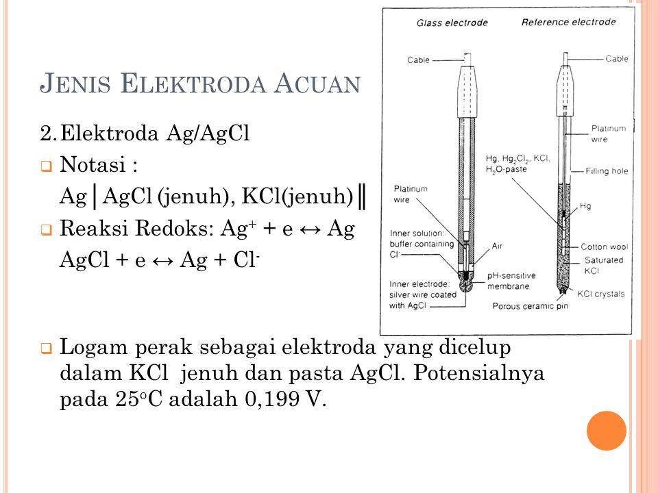 J ENIS E LEKTRODA A CUAN 2.Elektroda Ag/AgCl  Notasi : Ag│AgCl (jenuh), KCl(jenuh)║  Reaksi Redoks: Ag + + e ↔ Ag AgCl + e ↔ Ag + Cl -  Logam perak