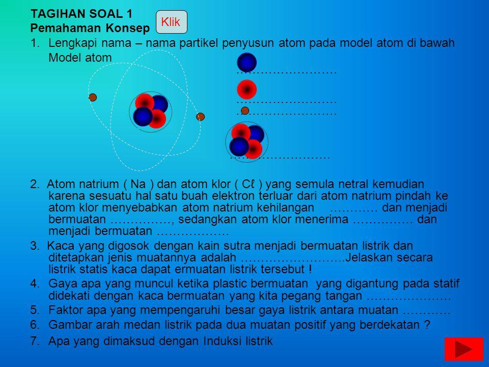 TAGIHAN SOAL 1 Pemahaman Konsep 1.Lengkapi nama – nama partikel penyusun atom pada model atom di bawah Model atom ……………………. ……………………. ……………………. 2. Ato
