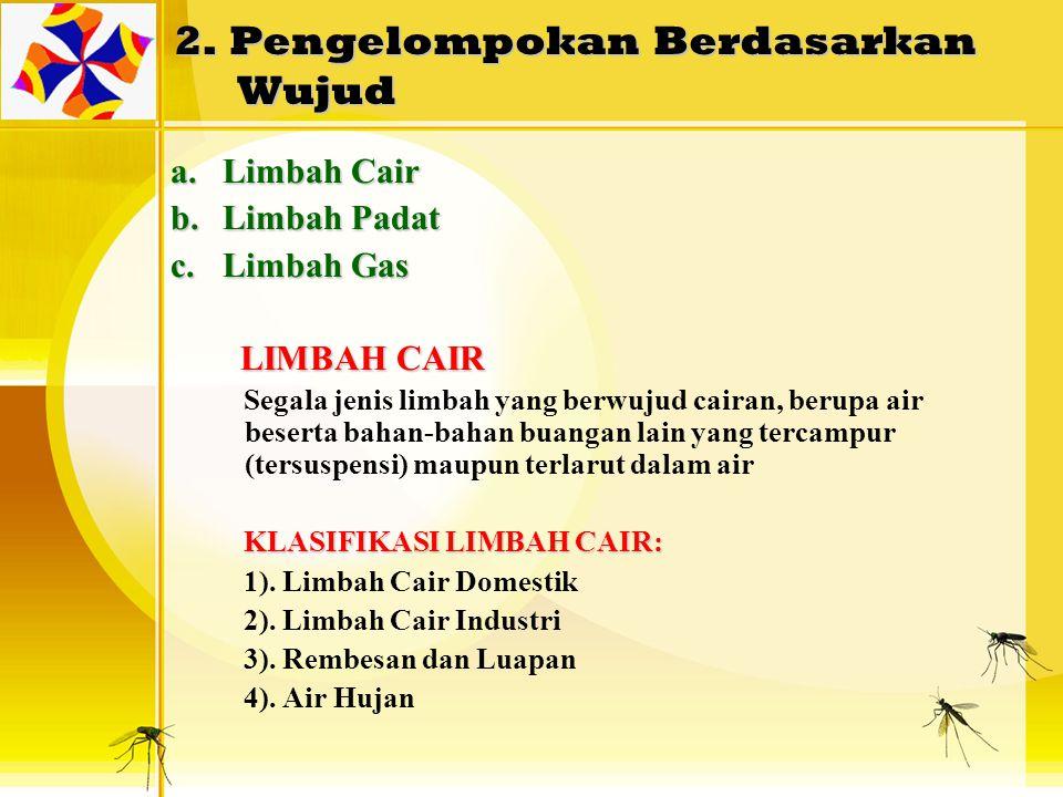 Klasifikasi Limbah B3 Limbah B3 dapat diklasifikasikan sebagai zat atau bahan yang mengandung satu atau lebih senyawa: Mudah meledak (explosive) Pengoksidasi (oxidizing) Amat sangat mudah terbakar (extremely flammable) Sangat mudah terbakar (highly flammable) Mudah terbakar (flammable) Amat sangat beracun (extremely toxic) Sangat beracun (highly toxic) Beracun (moderately toxic)