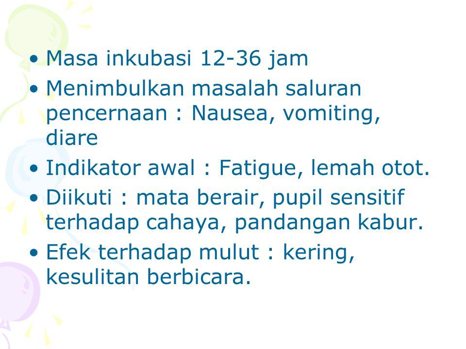 Masa inkubasi 12-36 jam Menimbulkan masalah saluran pencernaan : Nausea, vomiting, diare Indikator awal : Fatigue, lemah otot. Diikuti : mata berair,
