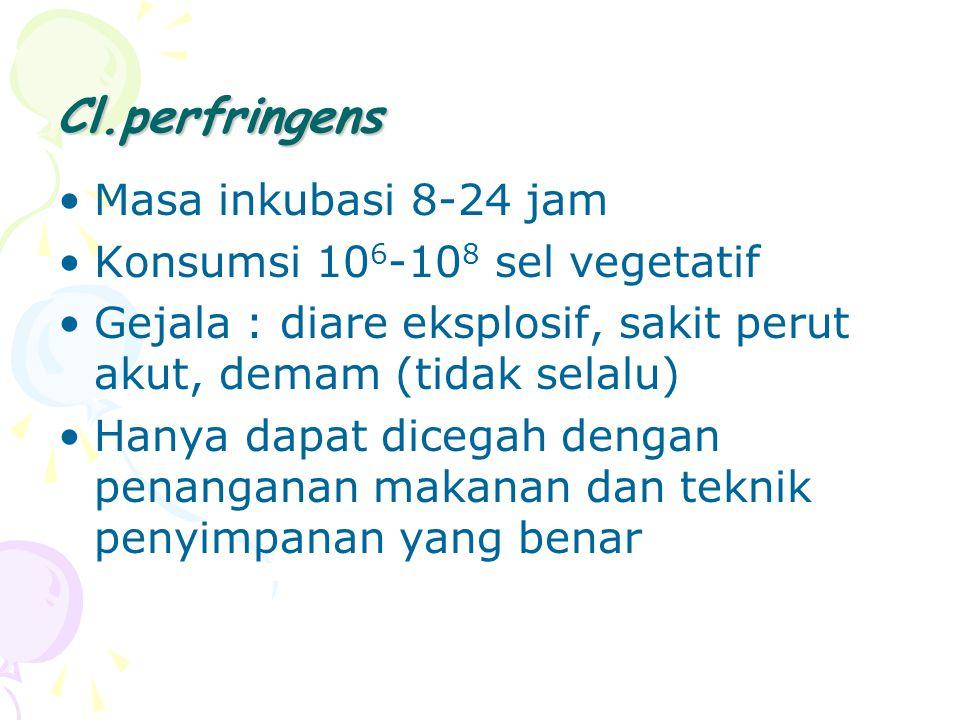 Cl.perfringens Masa inkubasi 8-24 jam Konsumsi 10 6 -10 8 sel vegetatif Gejala : diare eksplosif, sakit perut akut, demam (tidak selalu) Hanya dapat d