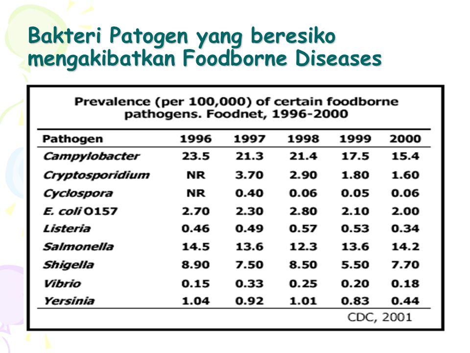 B.cereus cause 2 syndromes : –Diarrheal and emetic Diarrheal syndrome : –Dosis infektif 10 5 -10 7 –Produksi toksin dalam usus halus –Inaktif pd 56 0 C 5' –Masa inkubasi 8-16 jam (terkadang >24) –Masa sakit 12-24 jam –Gejala : sakit perut, diare.