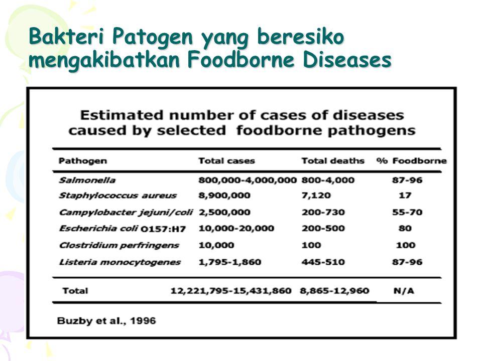 Botulism : Neurotoksin Labil terhadap panas (80 0 C 5 menit) Ada 3 kategori : –Food poisoning (makanan kaleng) Intoksikasi –Wound botulism (penanganan bahan terkontaminasi saat dikemas) Toksikoinfeksi –Infant botulism (bee honey) Toksikoinfeksi