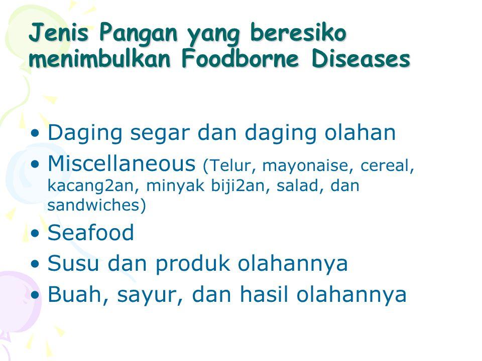 C.botulinum Tipe A : buah & sayur C.botulinum Tipe E : psychrotroph pada ikan asap C.botulinum Tipe B : ham kaleng produk rumah tangga atau makanan oven Makanan kaleng komersial : sedikit menyebabkan FBI