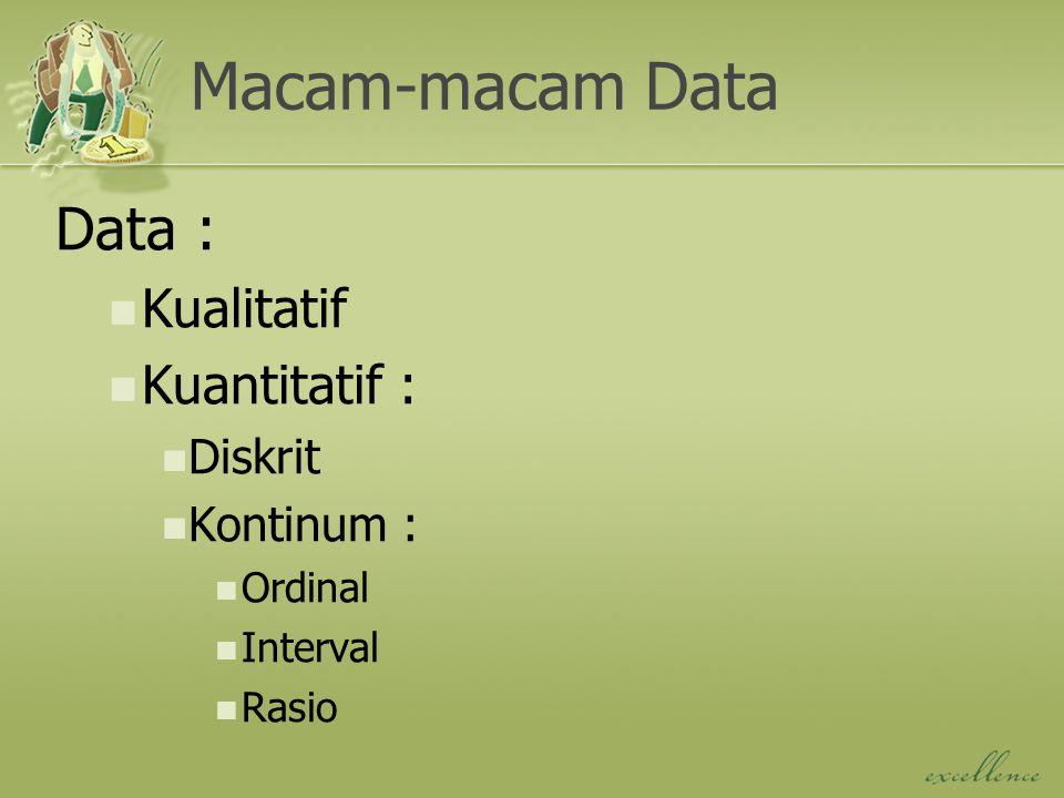 Macam-macam Data Data : Kualitatif Kuantitatif : Diskrit Kontinum : Ordinal Interval Rasio