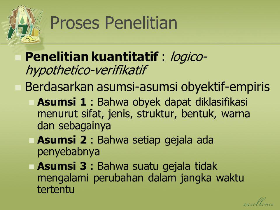 Proses Penelitian Penelitian kuantitatif : logico- hypothetico-verifikatif Berdasarkan asumsi-asumsi obyektif-empiris Asumsi 1 : Bahwa obyek dapat dik