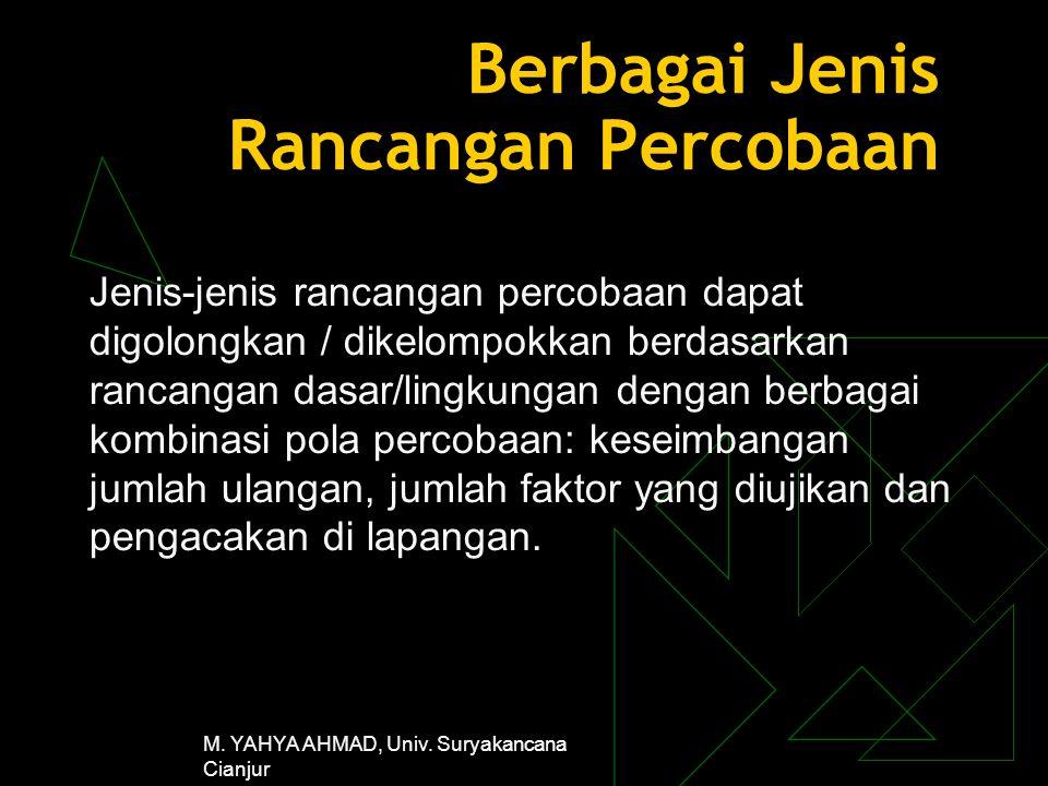 M.YAHYA AHMAD, Univ. Suryakancana Cianjur 1.