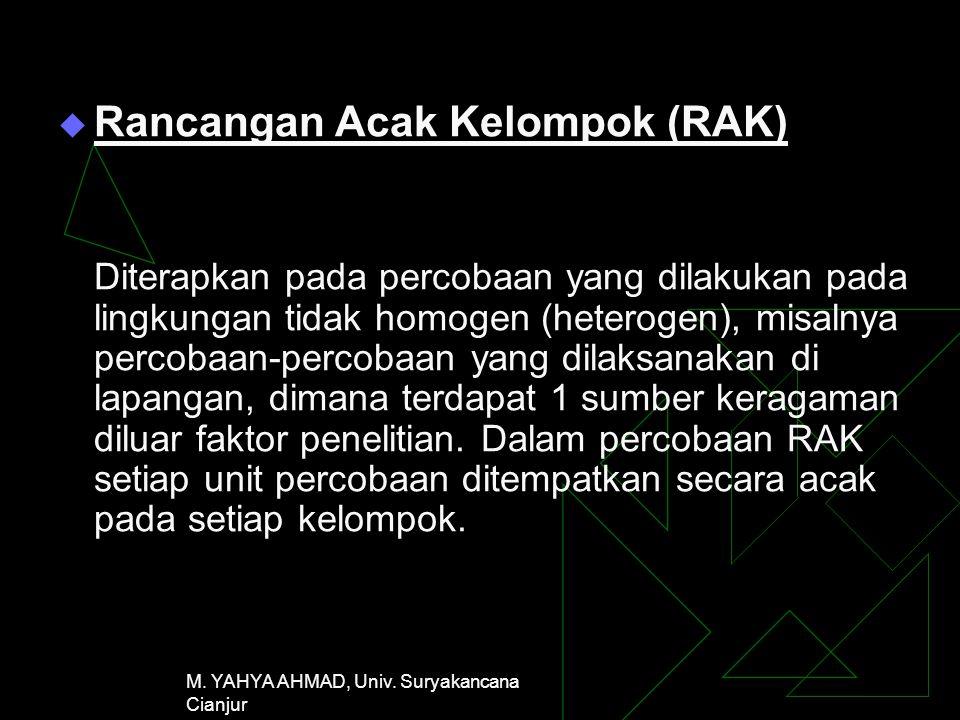 M. YAHYA AHMAD, Univ. Suryakancana Cianjur  Rancangan Acak Kelompok (RAK) Diterapkan pada percobaan yang dilakukan pada lingkungan tidak homogen (het