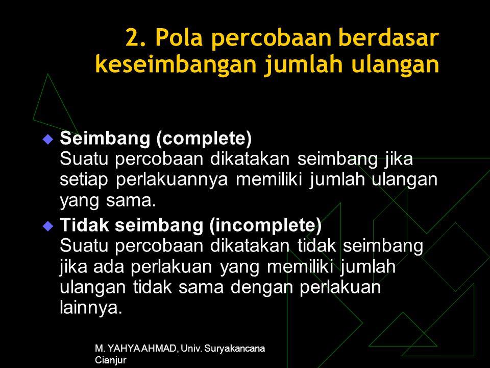 M.YAHYA AHMAD, Univ. Suryakancana Cianjur 3.