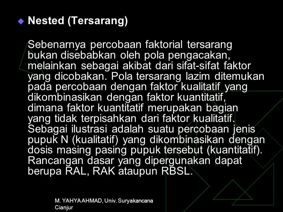 M. YAHYA AHMAD, Univ. Suryakancana Cianjur  Nested (Tersarang) Sebenarnya percobaan faktorial tersarang bukan disebabkan oleh pola pengacakan, melain