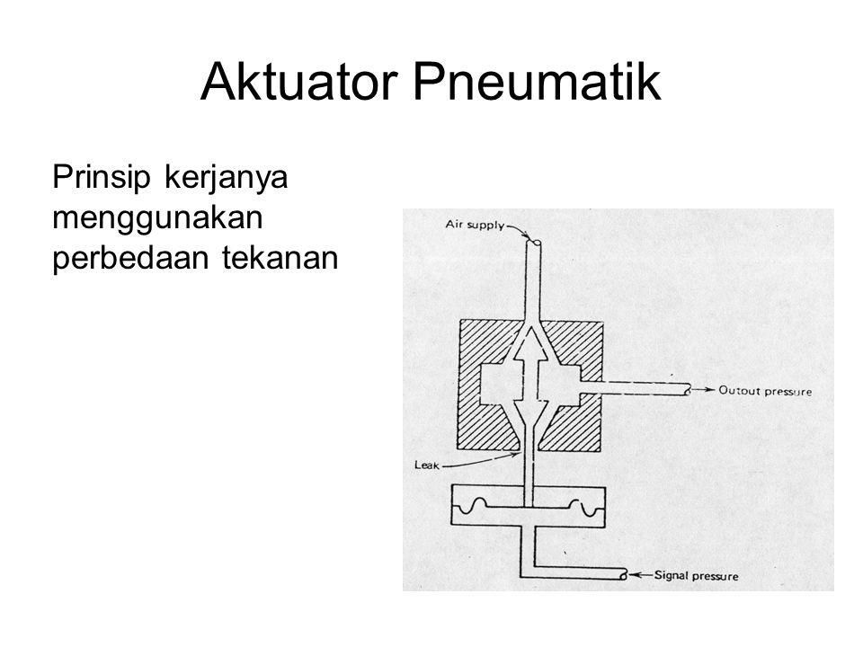 Aktuator Pneumatik Prinsip kerjanya menggunakan perbedaan tekanan