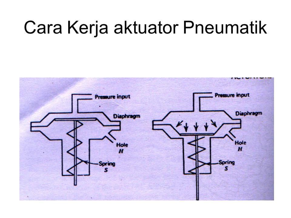 Cara Kerja aktuator Pneumatik