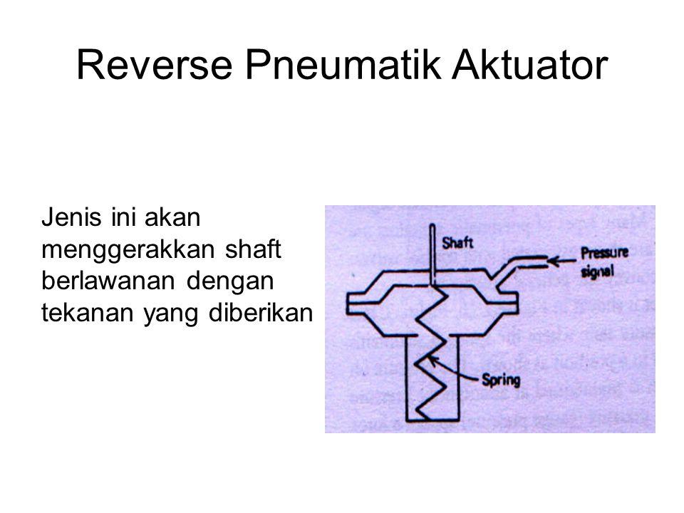 Reverse Pneumatik Aktuator Jenis ini akan menggerakkan shaft berlawanan dengan tekanan yang diberikan