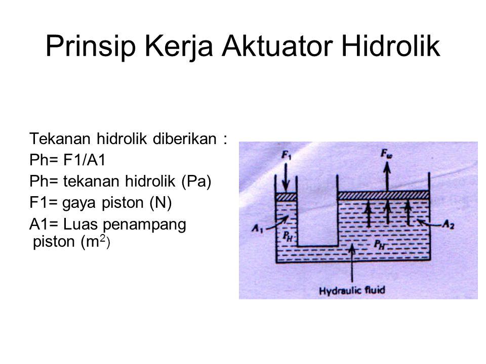Prinsip Kerja Aktuator Hidrolik Tekanan hidrolik diberikan : Ph= F1/A1 Ph= tekanan hidrolik (Pa) F1= gaya piston (N) A1= Luas penampang piston (m 2 )