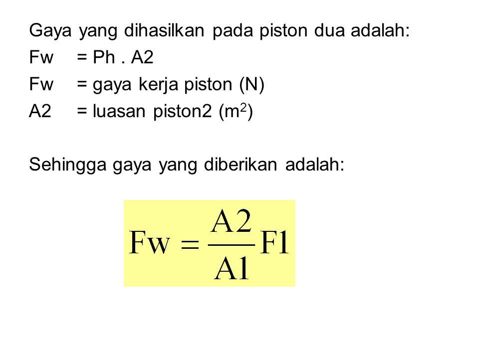 Gaya yang dihasilkan pada piston dua adalah: Fw= Ph.