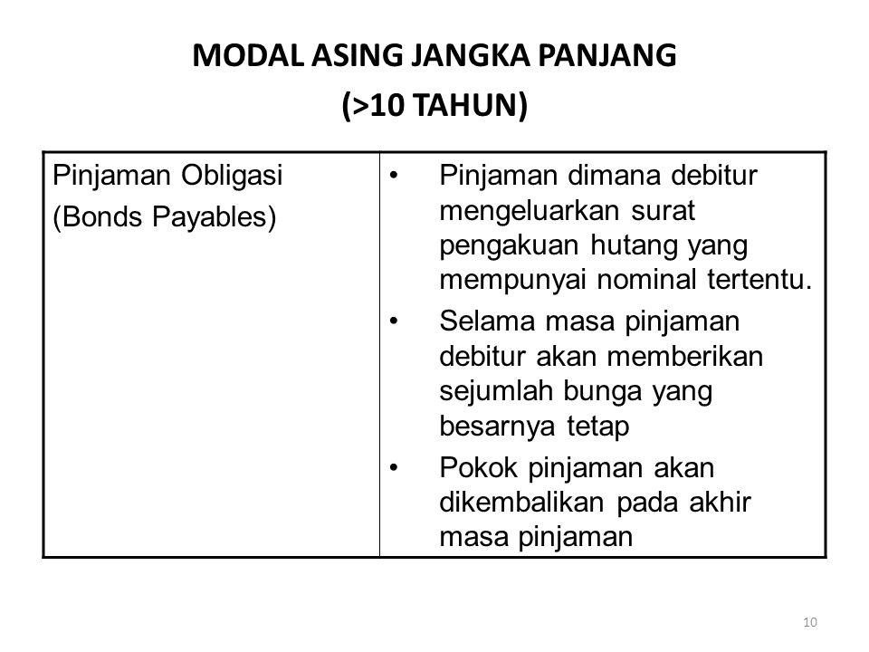 10 MODAL ASING JANGKA PANJANG (>10 TAHUN) Pinjaman Obligasi (Bonds Payables) Pinjaman dimana debitur mengeluarkan surat pengakuan hutang yang mempunyai nominal tertentu.
