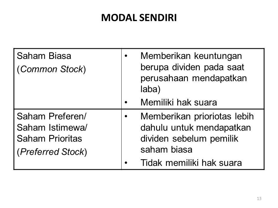 13 MODAL SENDIRI Saham Biasa (Common Stock) Memberikan keuntungan berupa dividen pada saat perusahaan mendapatkan laba) Memiliki hak suara Saham Prefe
