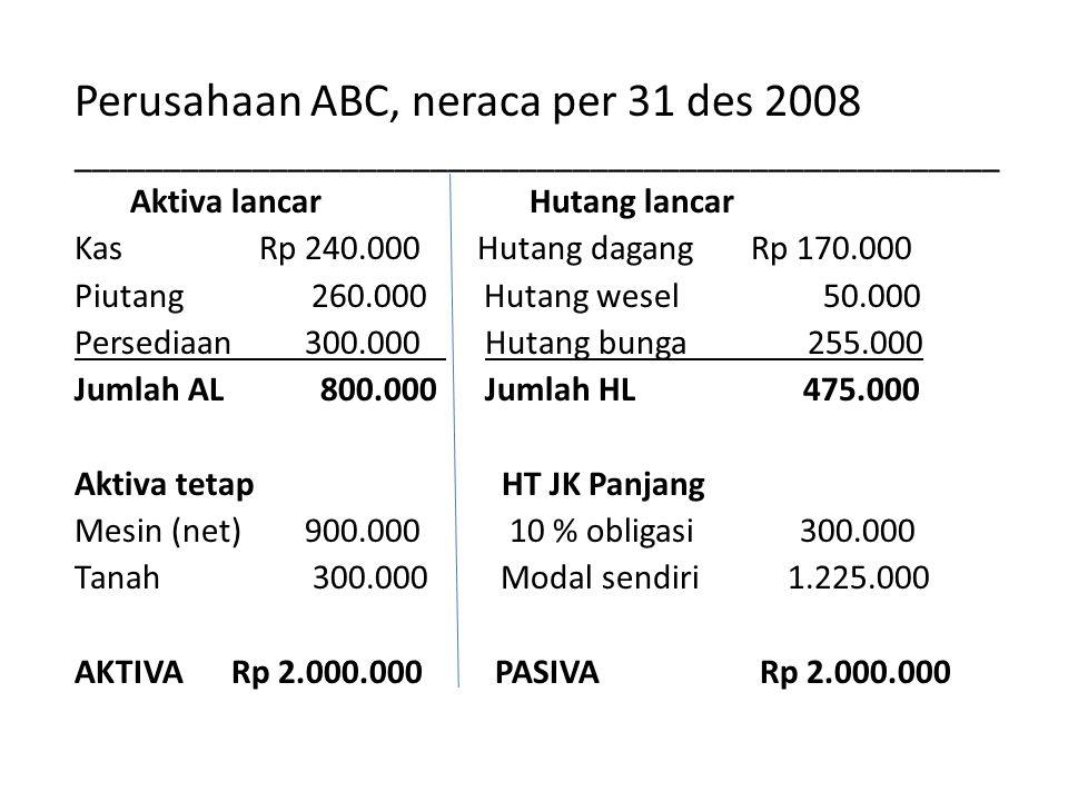 Perusahaan ABC, neraca per 31 des 2008 ____________________________________________________ Aktiva lancar Hutang lancar Kas Rp 240.000 Hutang dagang R