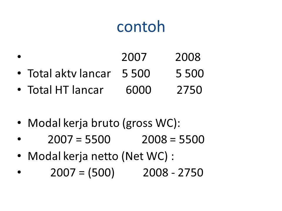 contoh 2007 2008 Total aktv lancar 5 500 5 500 Total HT lancar 6000 2750 Modal kerja bruto (gross WC): 2007 = 5500 2008 = 5500 Modal kerja netto (Net WC) : 2007 = (500) 2008 - 2750