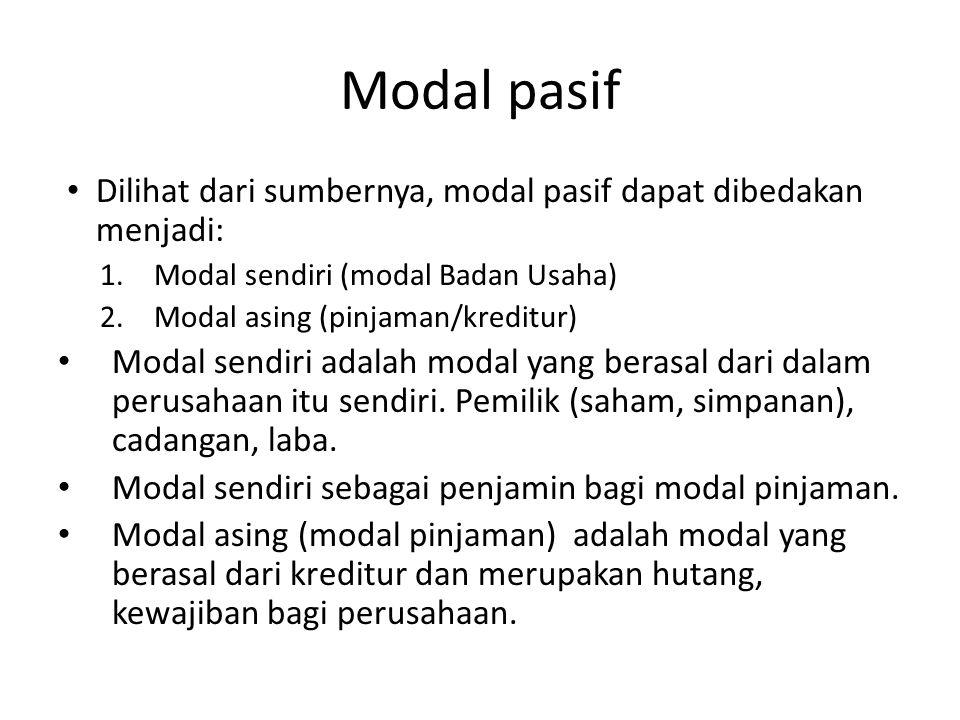 Modal pasif Dilihat dari sumbernya, modal pasif dapat dibedakan menjadi: 1.Modal sendiri (modal Badan Usaha) 2.Modal asing (pinjaman/kreditur) Modal sendiri adalah modal yang berasal dari dalam perusahaan itu sendiri.