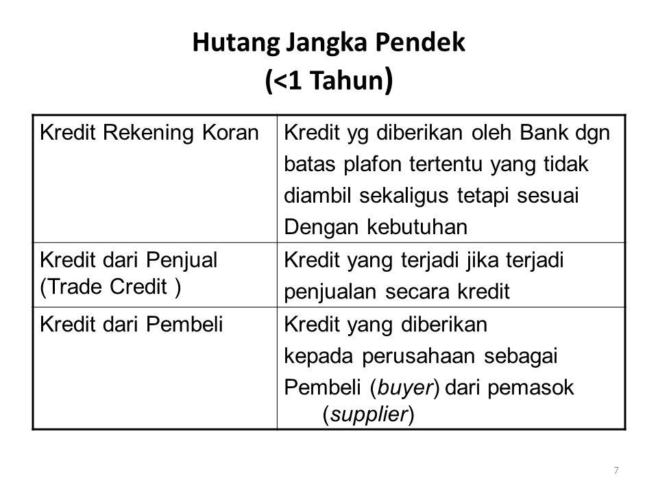 7 Hutang Jangka Pendek (<1 Tahun ) Kredit Rekening KoranKredit yg diberikan oleh Bank dgn batas plafon tertentu yang tidak diambil sekaligus tetapi sesuai Dengan kebutuhan Kredit dari Penjual (Trade Credit ) Kredit yang terjadi jika terjadi penjualan secara kredit Kredit dari PembeliKredit yang diberikan kepada perusahaan sebagai Pembeli (buyer) dari pemasok (supplier)