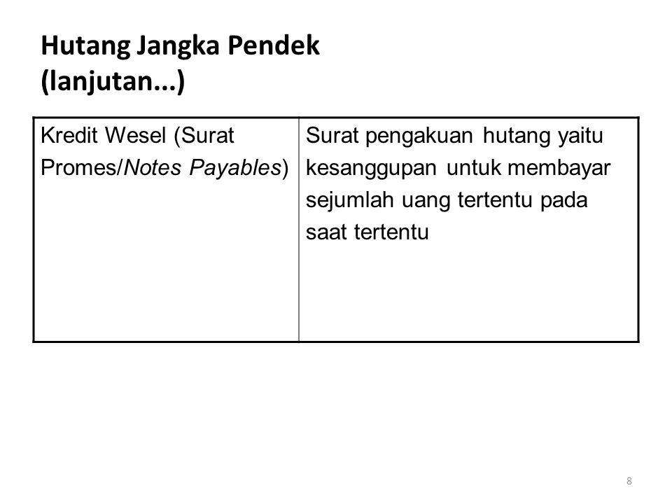 8 Hutang Jangka Pendek (lanjutan...) Kredit Wesel (Surat Promes/Notes Payables) Surat pengakuan hutang yaitu kesanggupan untuk membayar sejumlah uang tertentu pada saat tertentu