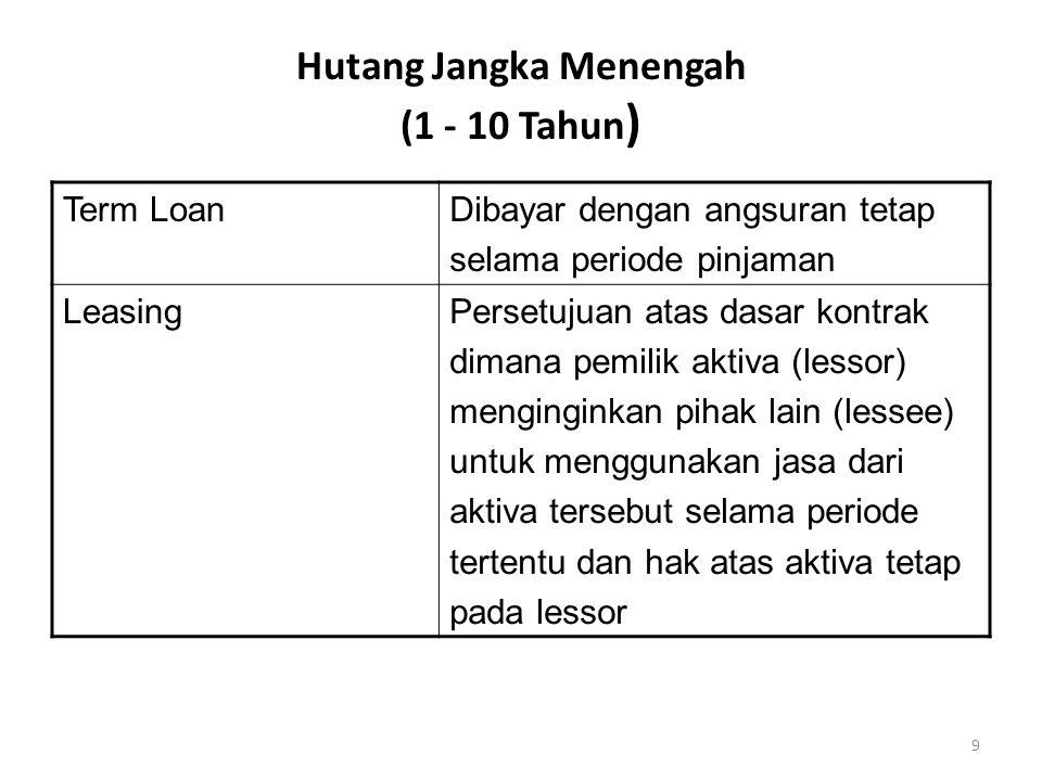 9 Hutang Jangka Menengah (1 - 10 Tahun ) Term LoanDibayar dengan angsuran tetap selama periode pinjaman LeasingPersetujuan atas dasar kontrak dimana pemilik aktiva (lessor) menginginkan pihak lain (lessee) untuk menggunakan jasa dari aktiva tersebut selama periode tertentu dan hak atas aktiva tetap pada lessor