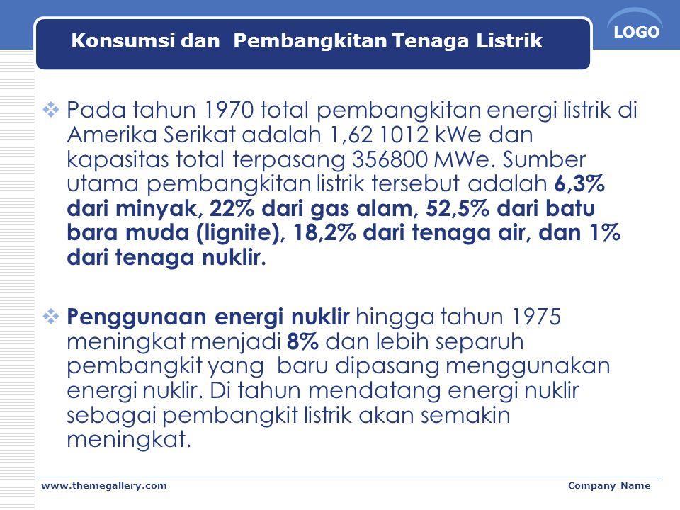 LOGO www.themegallery.comCompany Name Konsumsi dan Pembangkitan Tenaga Listrik  Pada tahun 1970 total pembangkitan energi listrik di Amerika Serikat