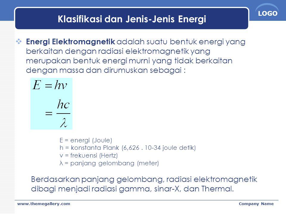 LOGO www.themegallery.comCompany Name Klasifikasi dan Jenis-Jenis Energi  Energi Elektromagnetik adalah suatu bentuk energi yang berkaitan dengan rad